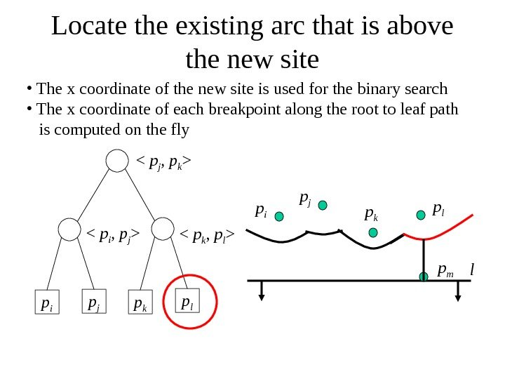 Locate the existing arc that is above the new site p i