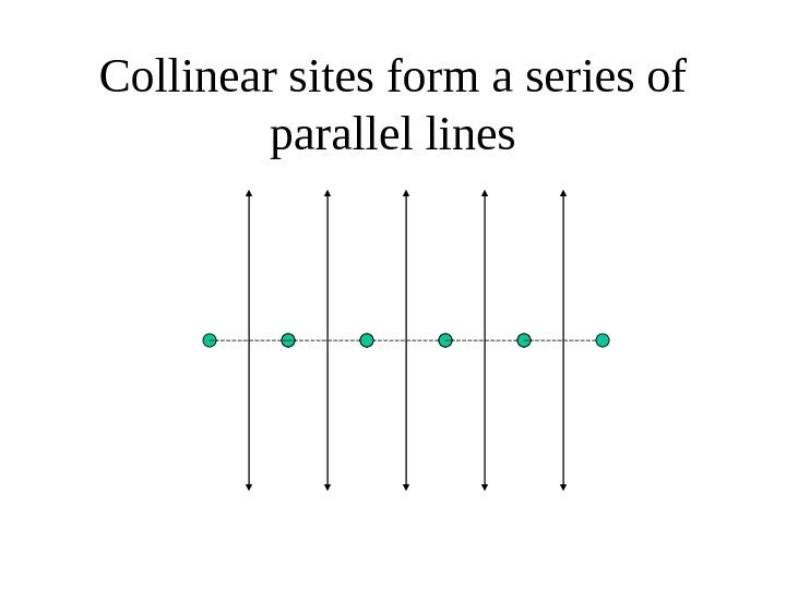 Collinear sites form a series of parallel lines