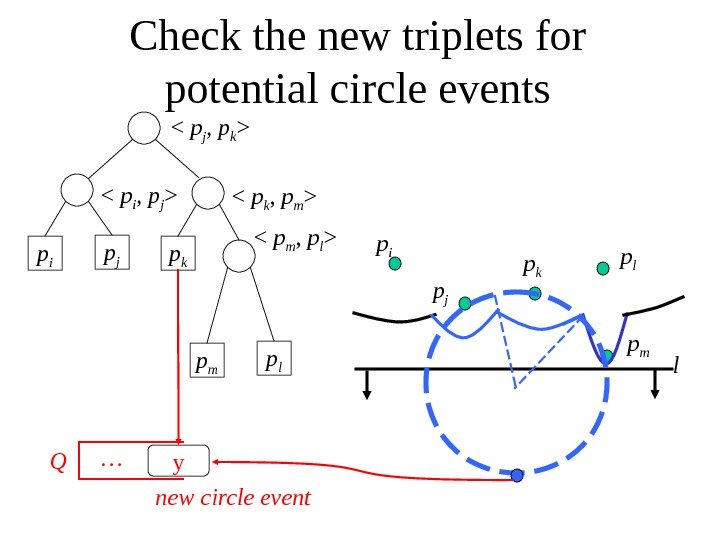 Check the new triplets for potential circle events p i p j