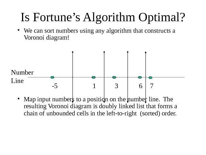 Is Fortune's Algorithm Optimal?  • We can sort numbers using any