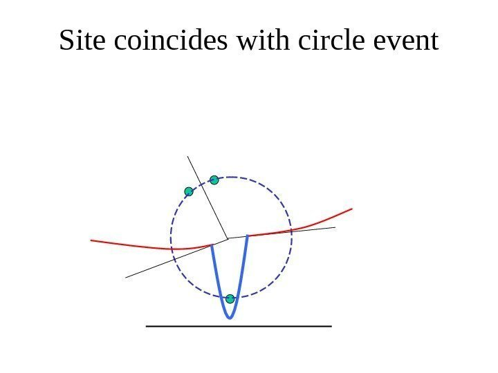 Site coincides with circle event