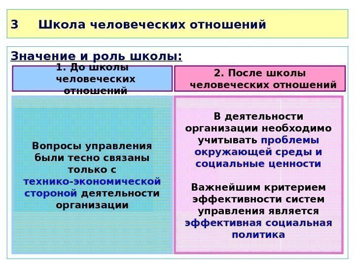 Школа человеческих отношений и школа социальных систем