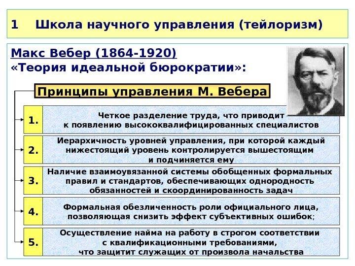 концепция рациональной бюрократии индустриального общества м вебера Дмитровское