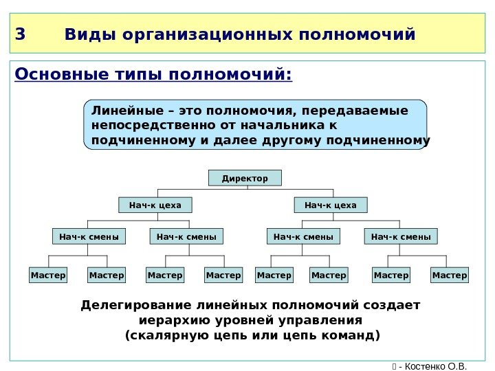 учебный курс основы диетологии pdf