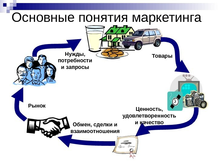 Как разработать бизнесплан Основы бизнеспланирования