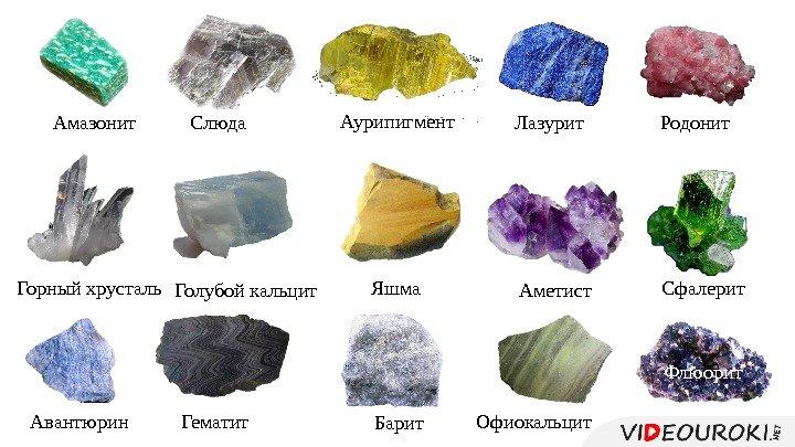 Описание минералов и горных пород с картинками
