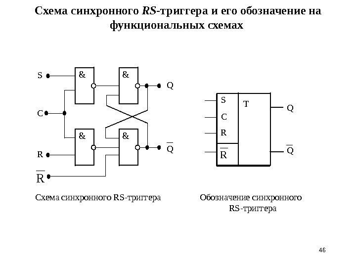 Схема rs-триггера. принцип работы