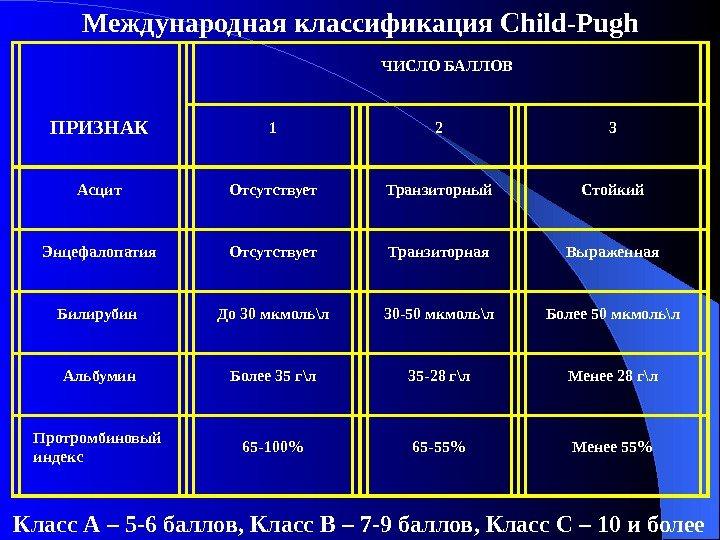 child pysch