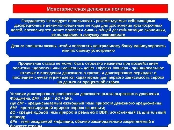Курсовая работа Монетарная или денежно кредитная политика  Монетарная политика государства курсовая