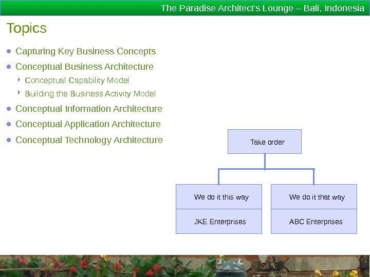 The Paradise Architect's Lounge – Bali, Indonesia Topics ● Capturing Key Business Concepts ●