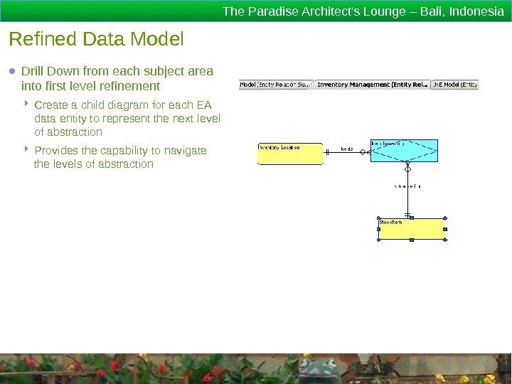 The Paradise Architect's Lounge – Bali, Indonesia Refined Data Model ● Drill Down from