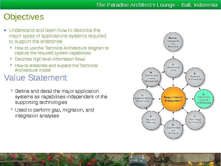 The Paradise Architect's Lounge – Bali, Indonesia Objectives ● Understand learn how to describe
