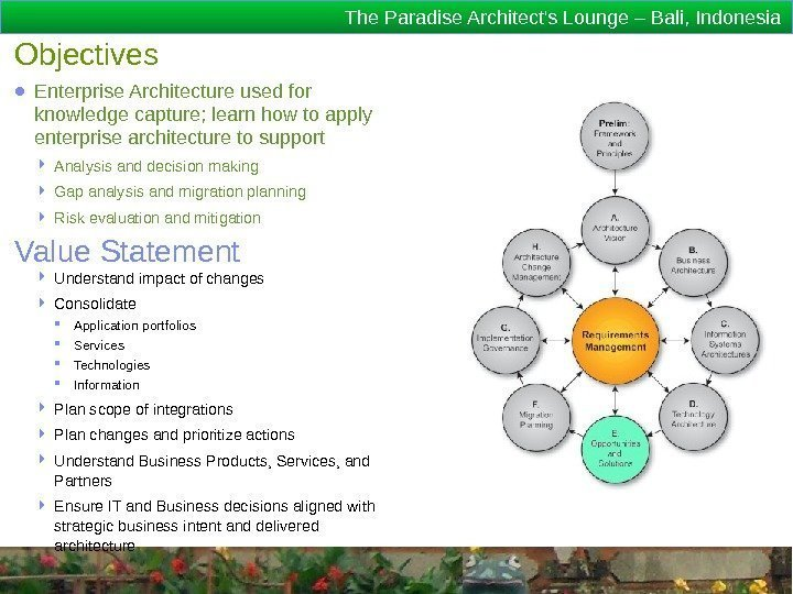 The Paradise Architect's Lounge – Bali, Indonesia Objectives Value Statement● Enterprise Architecture used for