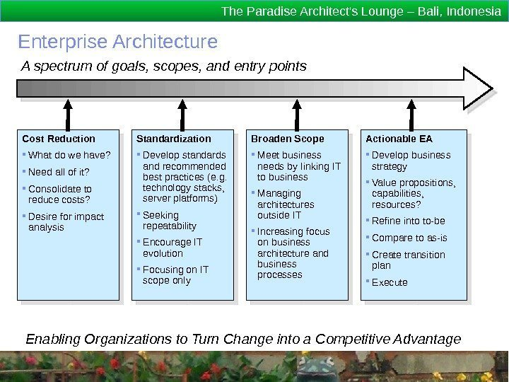 The Paradise Architect's Lounge – Bali, Indonesia Enterprise Architecture A spectrum of goals, scopes,