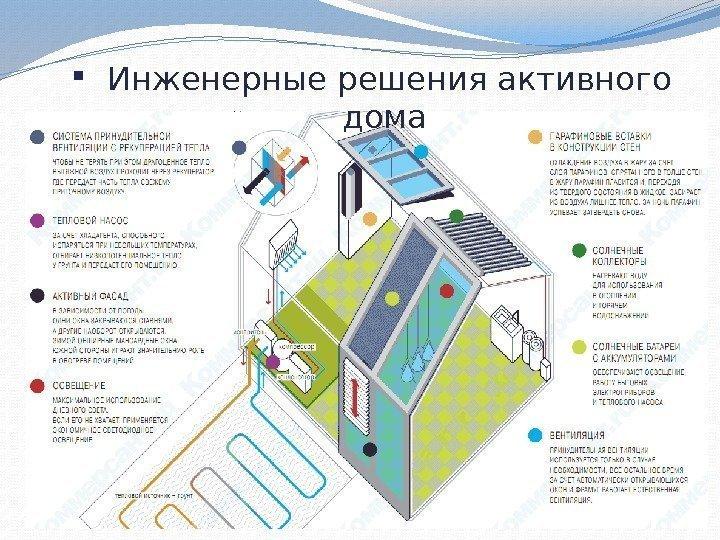 потребительский энергосбережение многоэтажных домов курсовая людей может