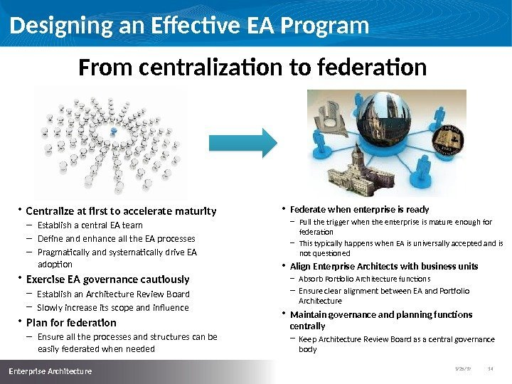 1/25/17   14  Enterprise Architecture Designing an Effective EA Program From centralization