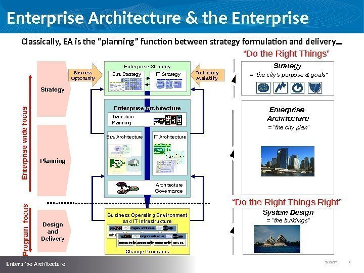 1/25/17   4  Enterprise Architecture & the Enterprise Strategy Fire and hope!Enterprise