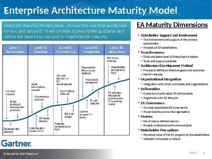 1/25/17   8  Enterprise Architecture Maturity Model • Stakeholder Support and Involvement