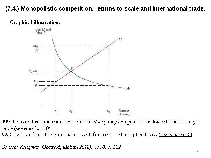 Graphical illustration. (7. 4. ) Monopolistic competition, returns to scale and international trade. 12