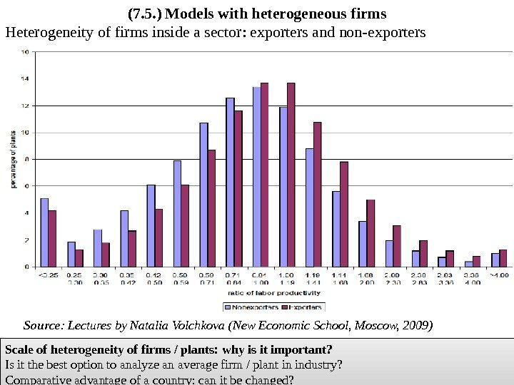 (7. 5. ) Models with heterogeneous firms Heterogeneity of firms inside a sector: exporters