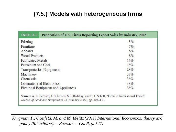 (7. 5. ) Models with heterogeneous firms ___________________________________  Krugman, P. , Obstfeld, M.