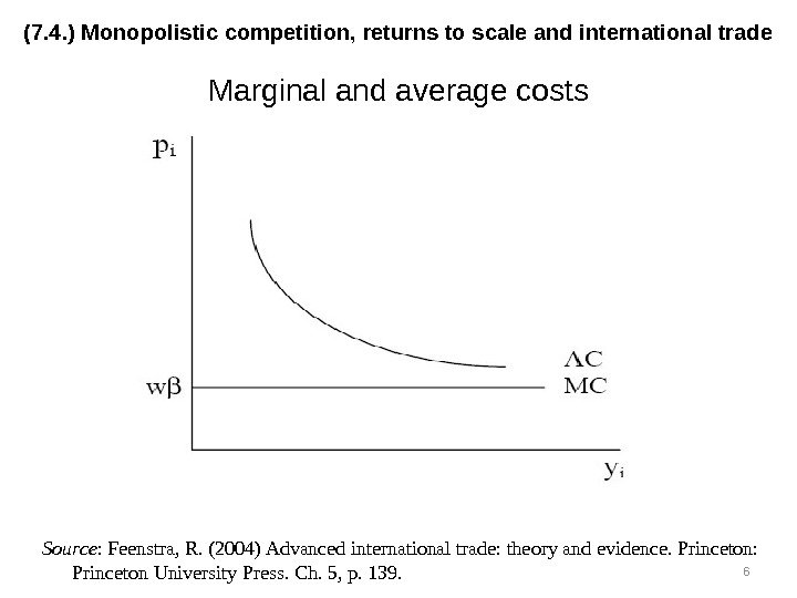 Marginal and average costs Source : Feenstra, R. (2004) Advanced international trade: theory and