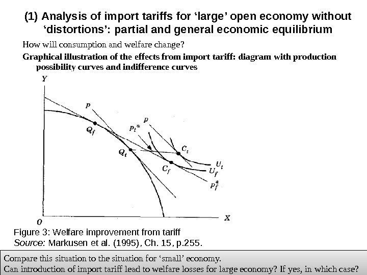 How will consumption and welfare change ? Graphical illustration of the effects from import