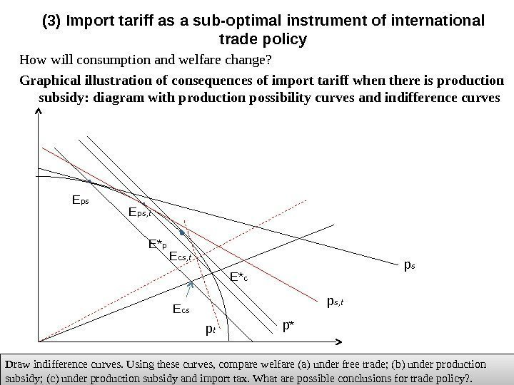 How will consumption and welfare change ? Graphical illustration of consequences of import tariff