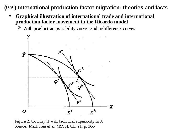(9. 2. ) International p roduction factor migration: theories and facts • Graphical illustration