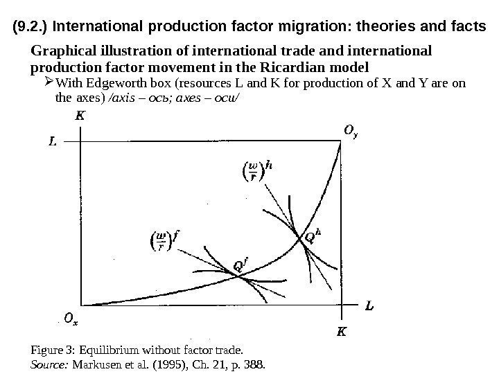(9. 2. ) International p roduction factor migration: theories and facts Graphical illustration of
