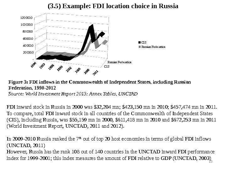 13 Figure 3: FDI inflows in the Commonwealth of Independent States, including Russian Federation,