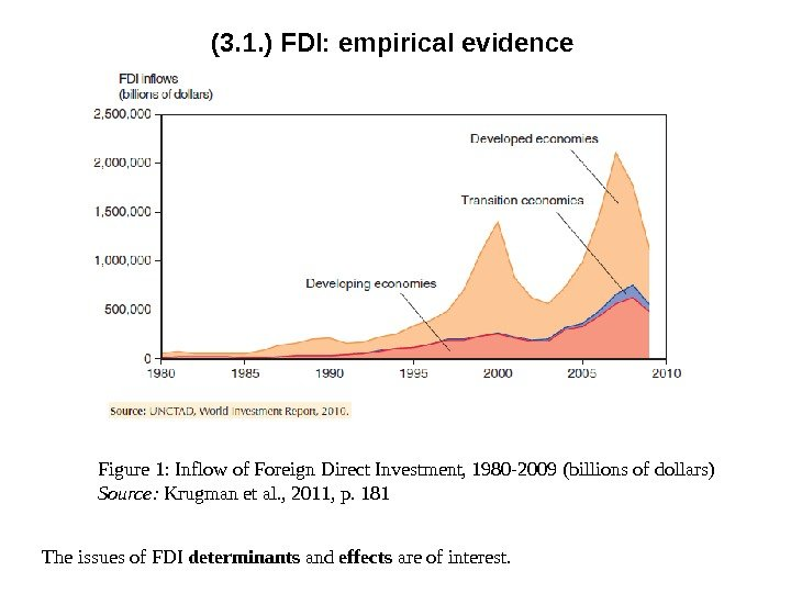(3. 1. ) FDI: empirical evidence Figure 1: Inflow of Foreign Direct Investment, 1980
