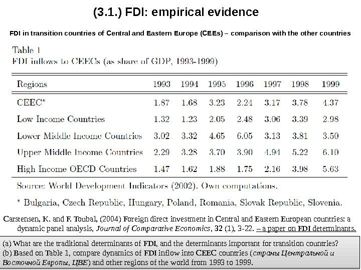 FDI in transition countries of Central and Eastern Europe (CEEs) – comparison with the