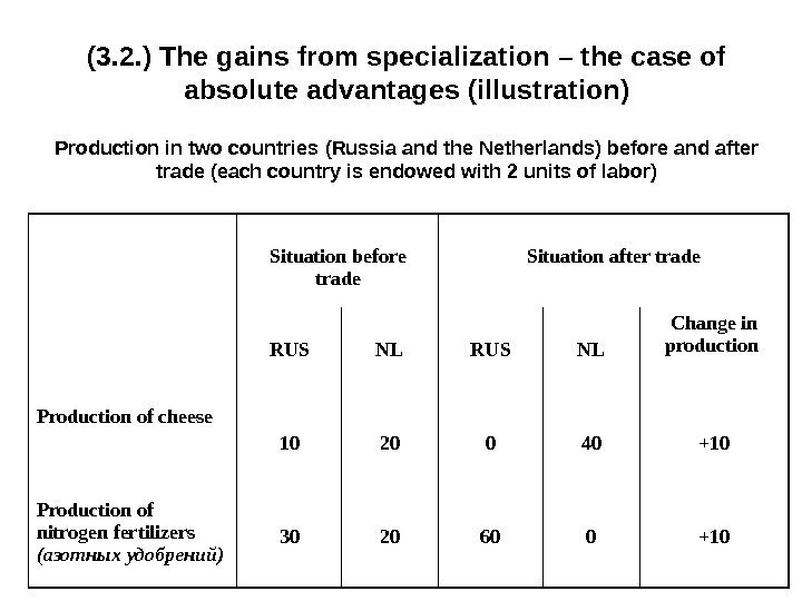 (3. 2. ) The gains from specialization – the case of absolute advantages (