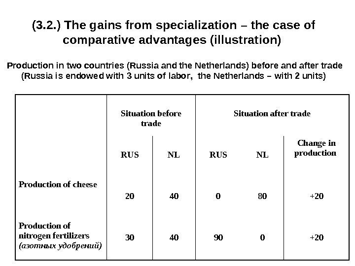 (3. 2. ) The gains from specialization – the case of comparative advantages (