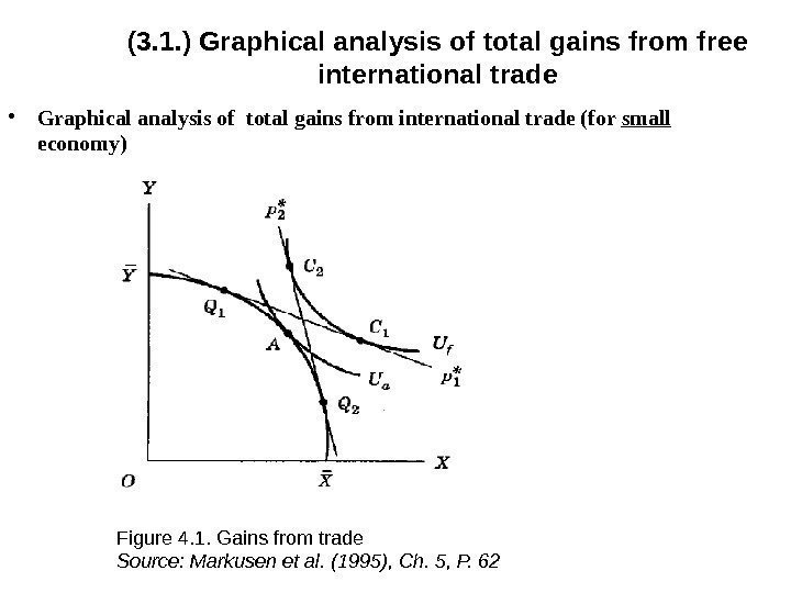 (3. 1. ) Graphical analysis of total gains from free international trade • Graphical