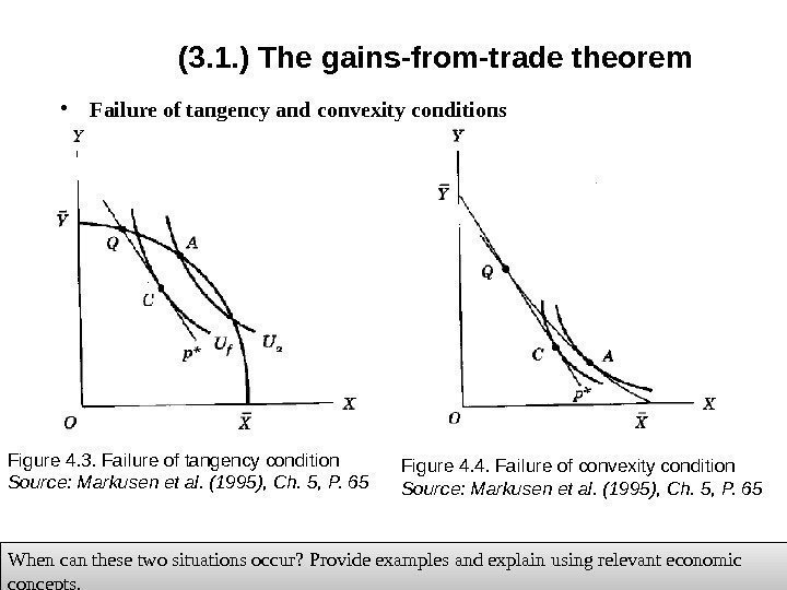 (3. 1. ) The gains-from-trade theorem • Failure of tangency and convexity conditions Figure
