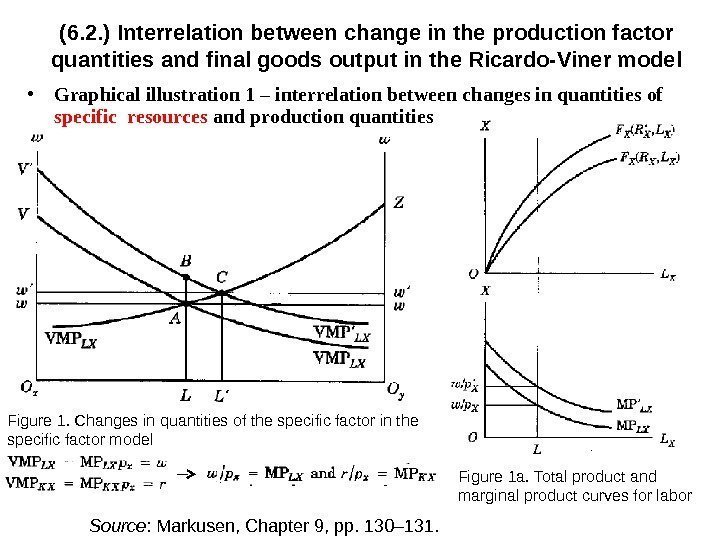 (6. 2. ) Interrelation between change in the production factor quantities and final goods