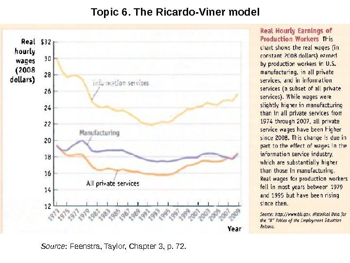Topic 6. The Ricardo-Viner model Source : Feenstra, Taylor, Chapter 3, p. 72.
