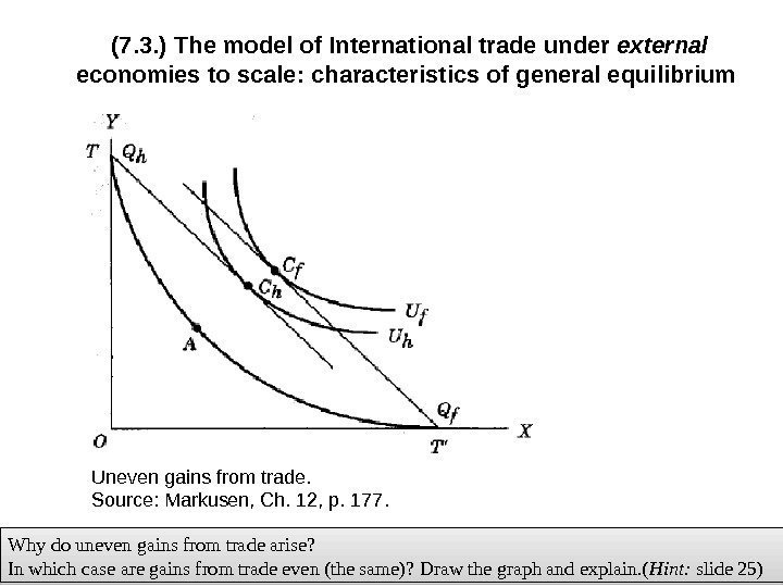 (7. 3. ) The model of International trade under external  economies to scale: