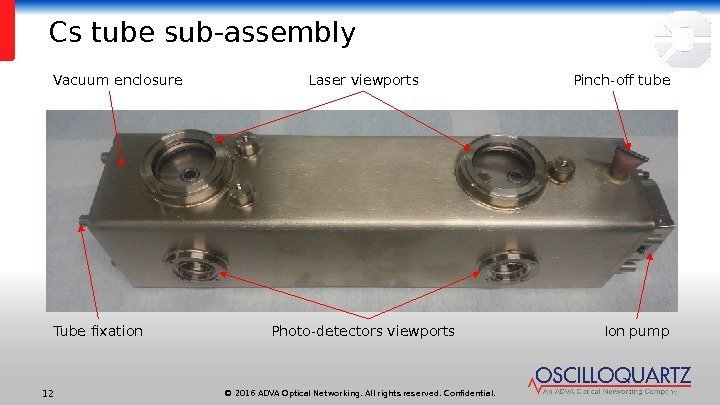 © 2016 ADVA Optical Networking. All rights reserved. Confidential. 12 Cs tube sub-assembly Laser