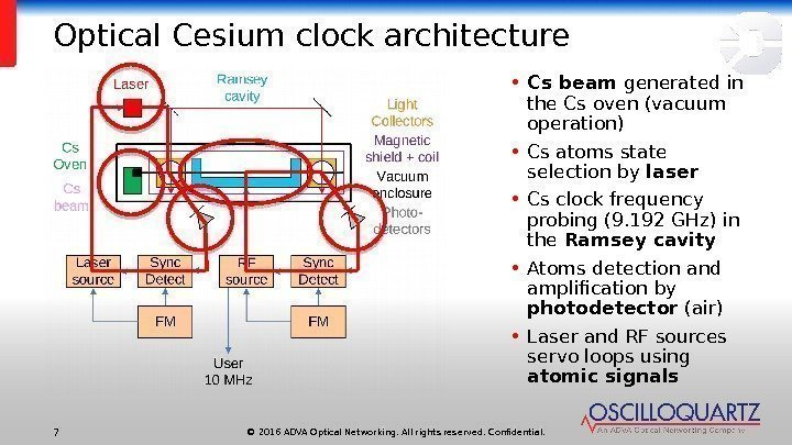 © 2016 ADVA Optical Networking. All rights reserved. Confidential. 7 Optical Cesium clock architecture