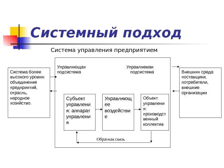 История логистики фото 1721556181