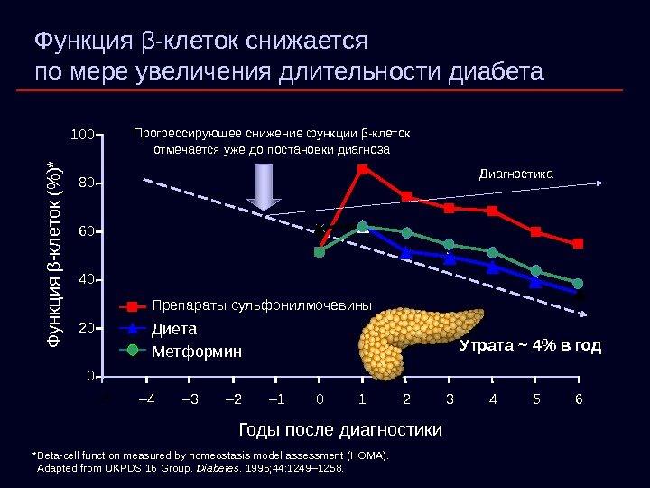 определение ожирение по воз