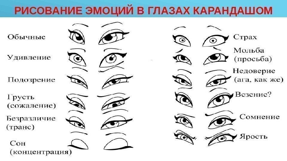 Глаза-эмоции нарисованы