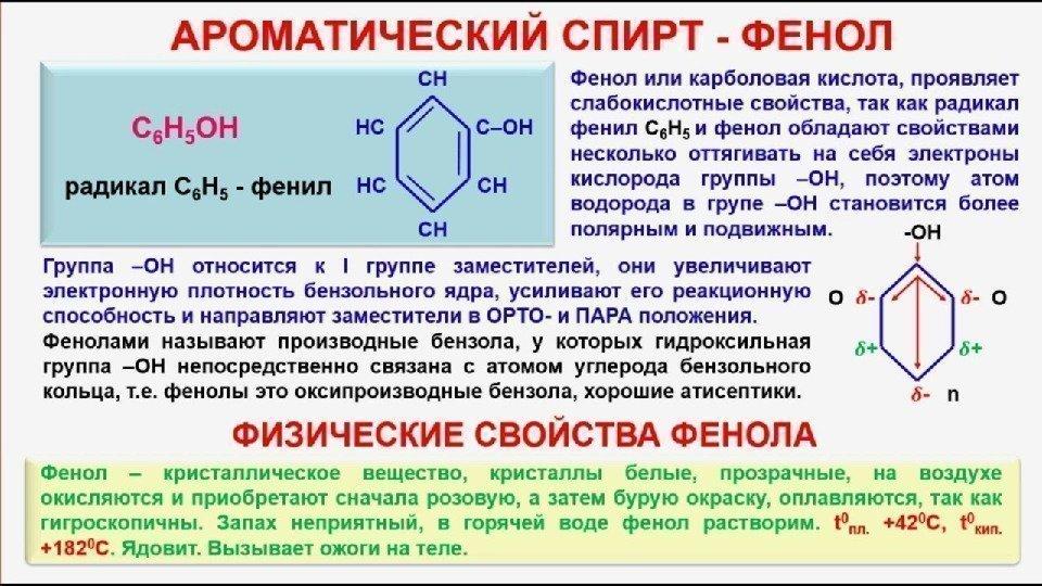 спирты и фенолы химия ввели