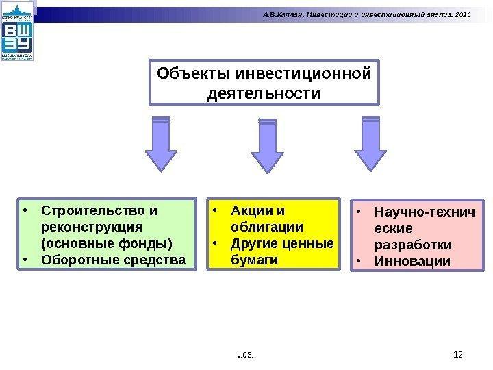Тема 1 сущность и содержание корпоративного управления