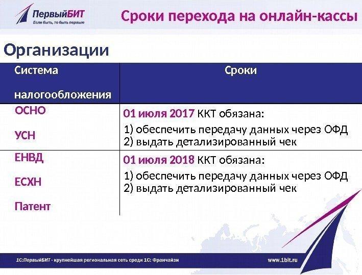 регион, Пермский переход с осно на упрщенку в 2017 году получить кредитную карту