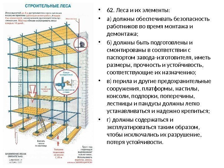 Scaffolding Assignments