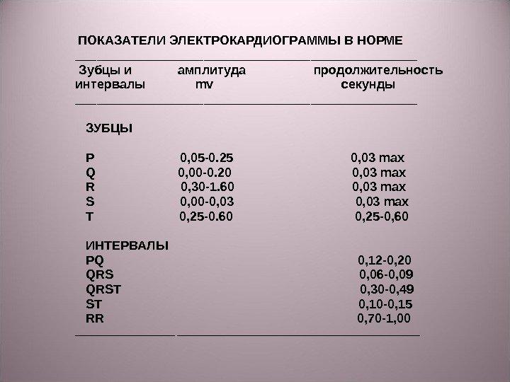 примеры экг с расшифровкой